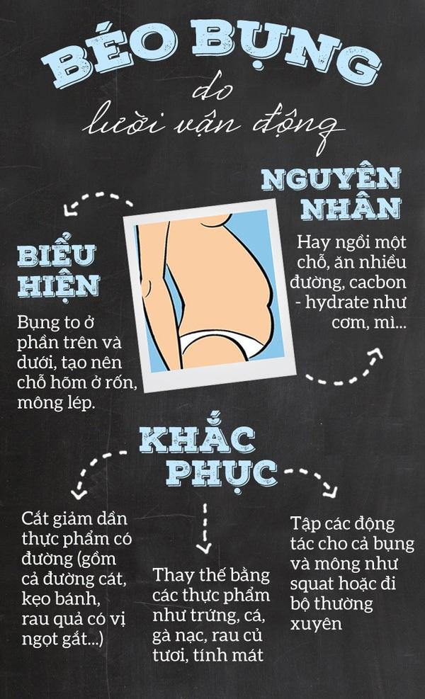 nguyên nhân gây béo bụng và cách khắc phục