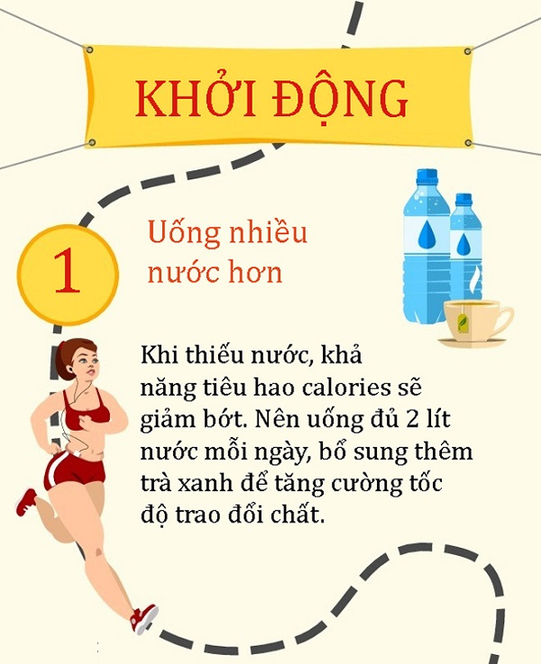 7 thói quen ăn uống sinh hoạt giúp giảm cân dễ dàng